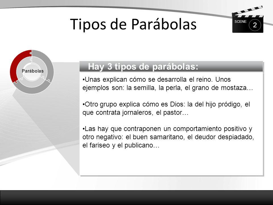 Hay 3 tipos de parábolas: Unas explican cómo se desarrolla el reino.