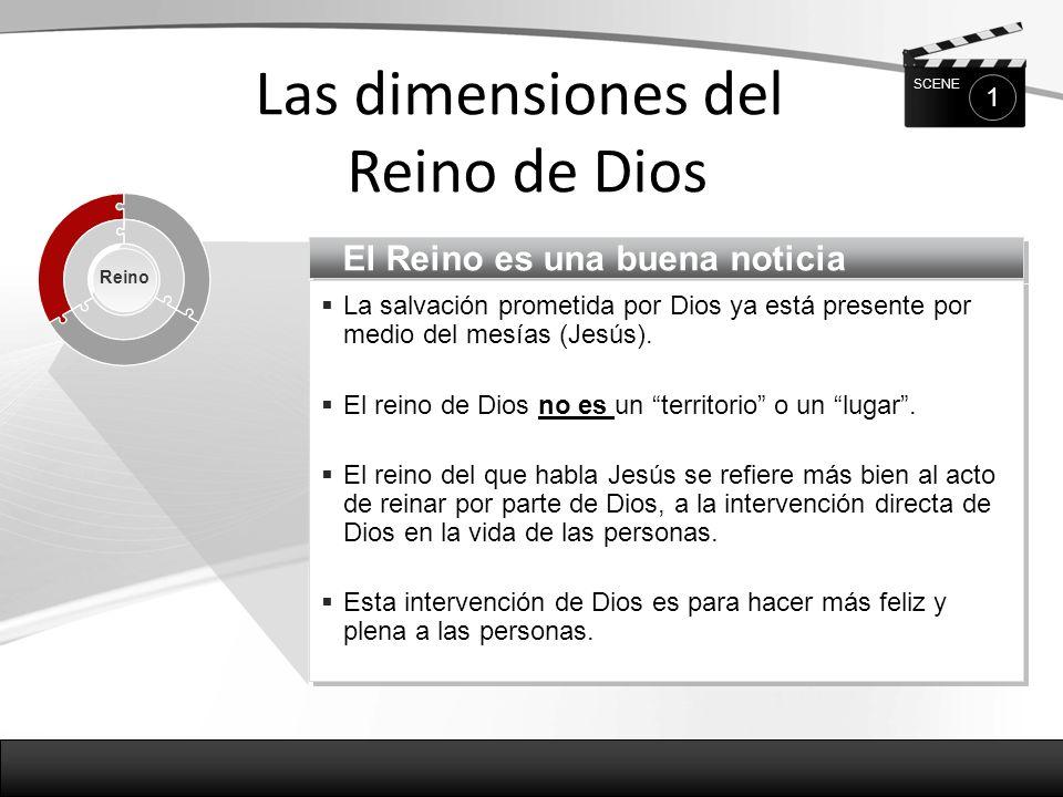 Reurrección de muertos: Que muestran que el reino de Dios no acaba con la muerte.