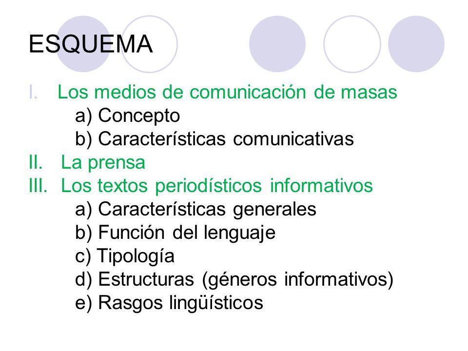 ESQUEMA I.Los medios de comunicación de masas a) Concepto b) Características comunicativas II.