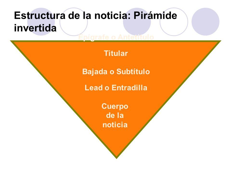Pirámide invertida Estructura de la noticia: