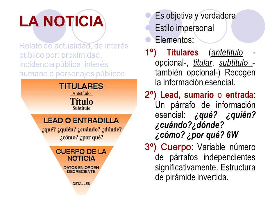 Estructura de la noticia: Pirámide invertida Epígrafe o Antetítulo Titular Bajada o Subtítulo Lead o Entradilla Cuerpo de la noticia