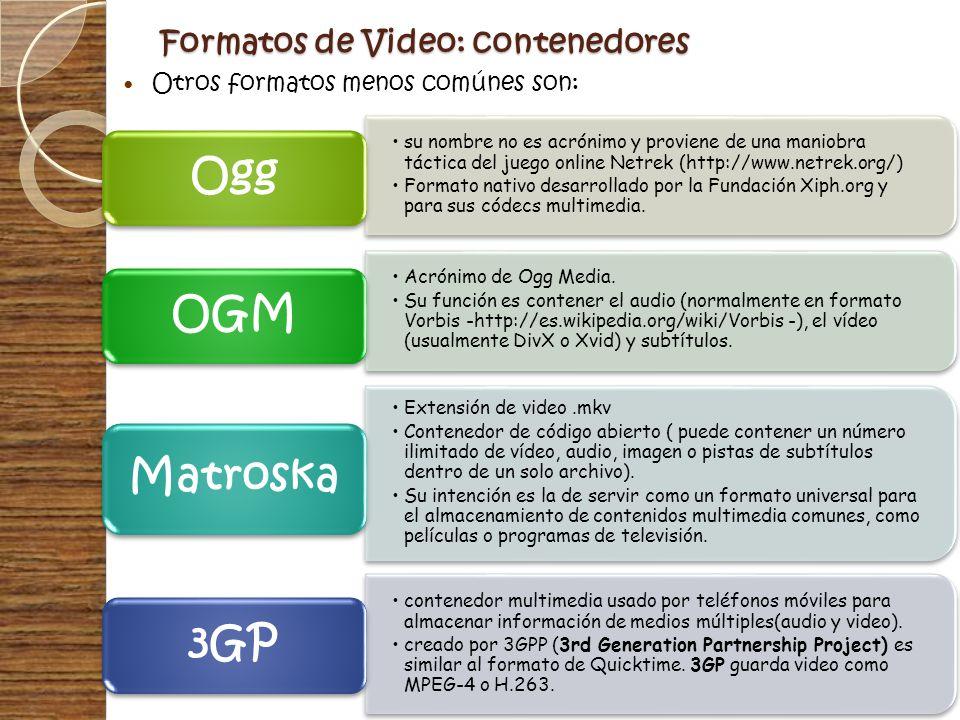 Formatos de Video: contenedores Otros formatos menos comúnes son: su nombre no es acrónimo y proviene de una maniobra táctica del juego online Netrek