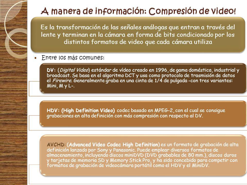 A manera de información: Compresión de video! Entre los más comunes: Es la transformación de las señales análogas que entran a través del lente y term