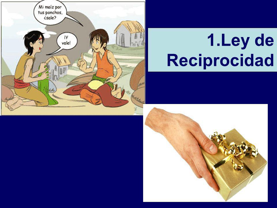 14 1.Ley de Reciprocidad