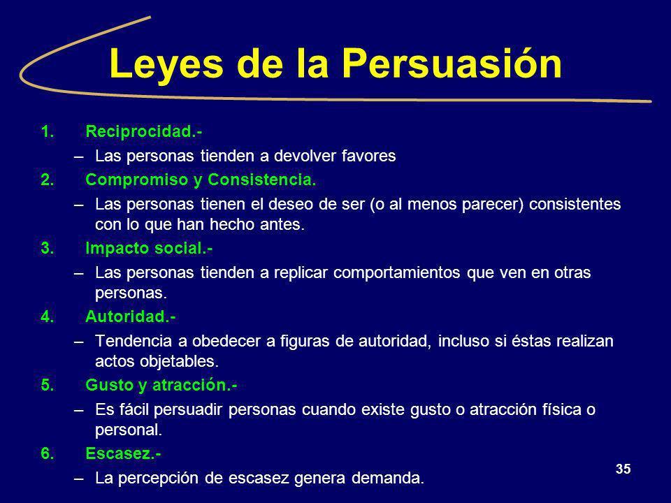 35 Leyes de la Persuasión 1.Reciprocidad.- –Las personas tienden a devolver favores 2.Compromiso y Consistencia. –Las personas tienen el deseo de ser