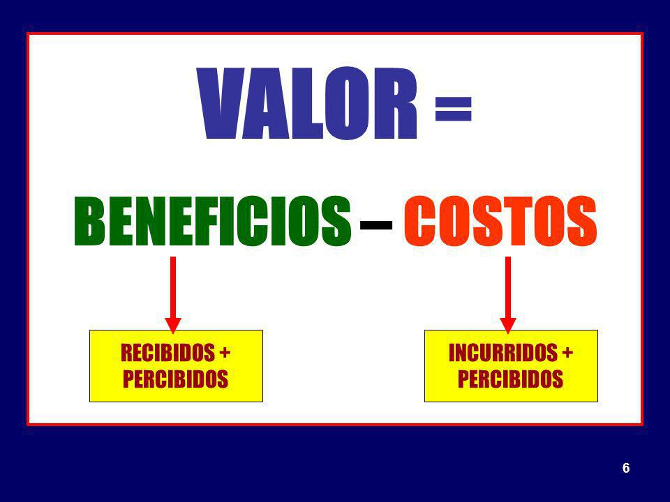 6 VALOR = BENEFICIOS – COSTOS RECIBIDOS + PERCIBIDOS INCURRIDOS + PERCIBIDOS