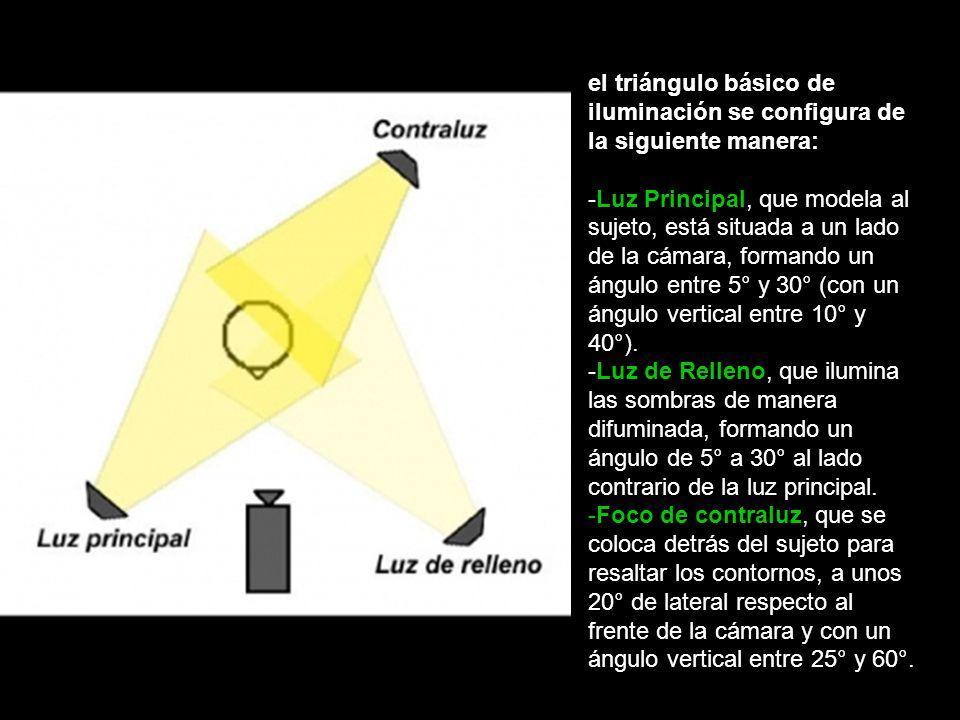 el triángulo básico de iluminación se configura de la siguiente manera: -Luz Principal, que modela al sujeto, está situada a un lado de la cámara, for