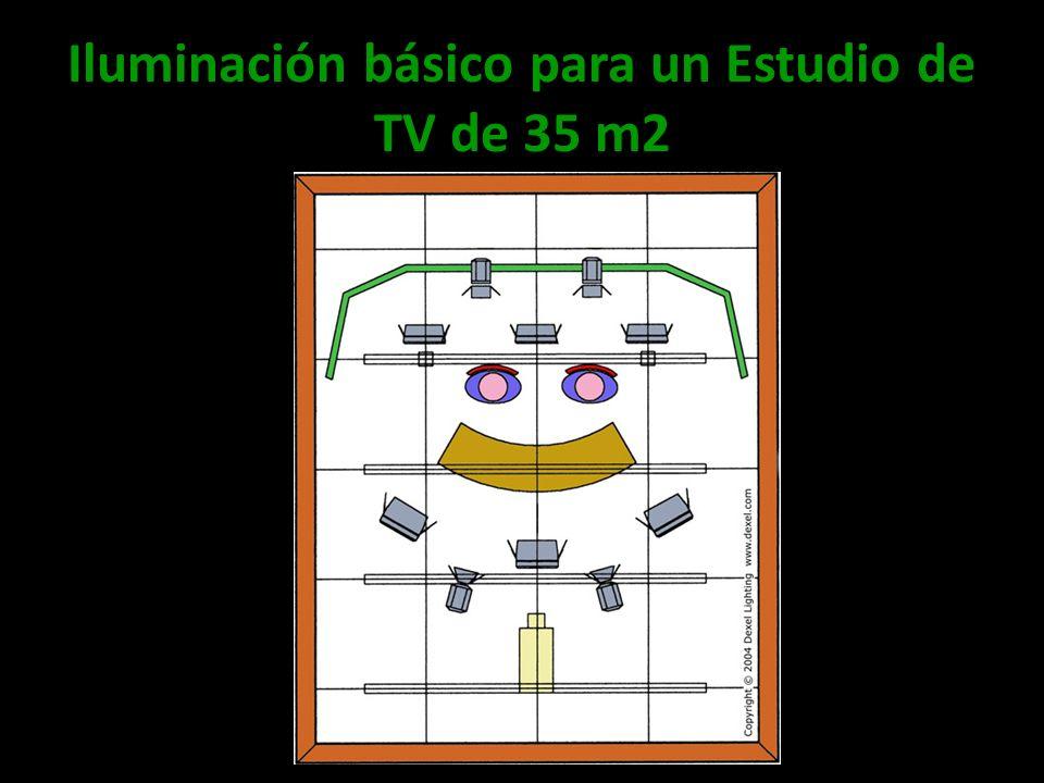 Iluminación básico para un Estudio de TV de 35 m2