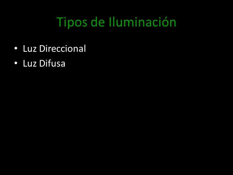 El Principio Fotográfico o la Iluminación en Triangulo