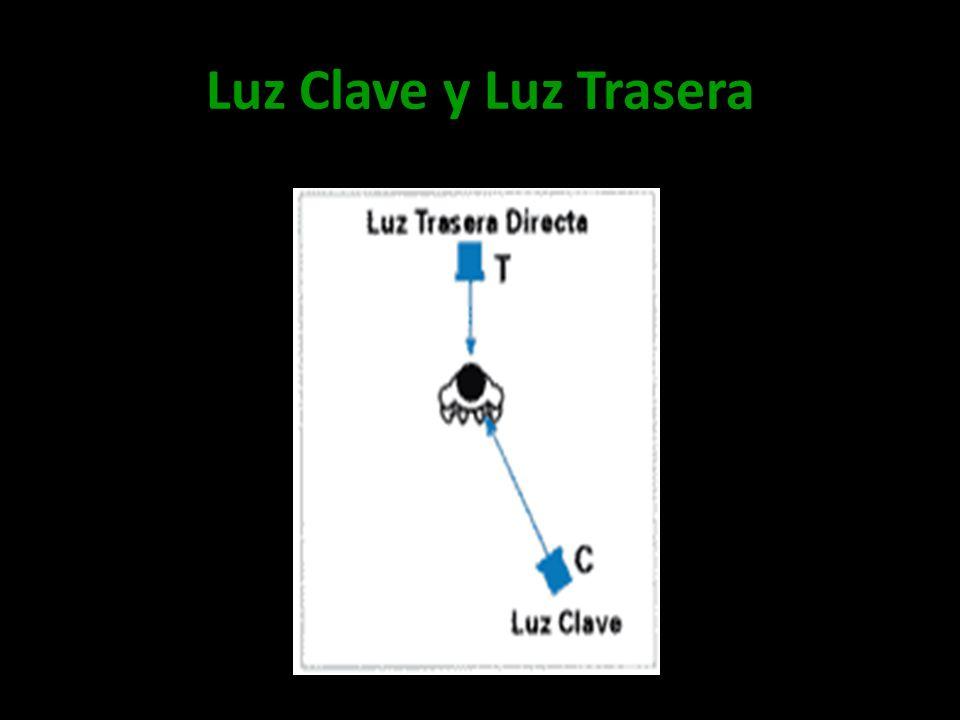 Luz Clave y Luz Trasera