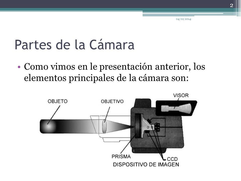 El CCD, el prisma, etc, están al interior de la videocámara 04/02/2014 3