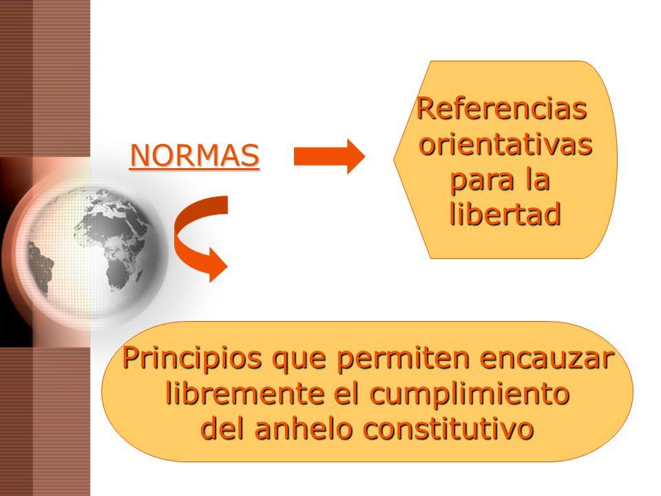 NORMAS Referenciasorientativas para la libertad Principios que permiten encauzar libremente el cumplimiento del anhelo constitutivo