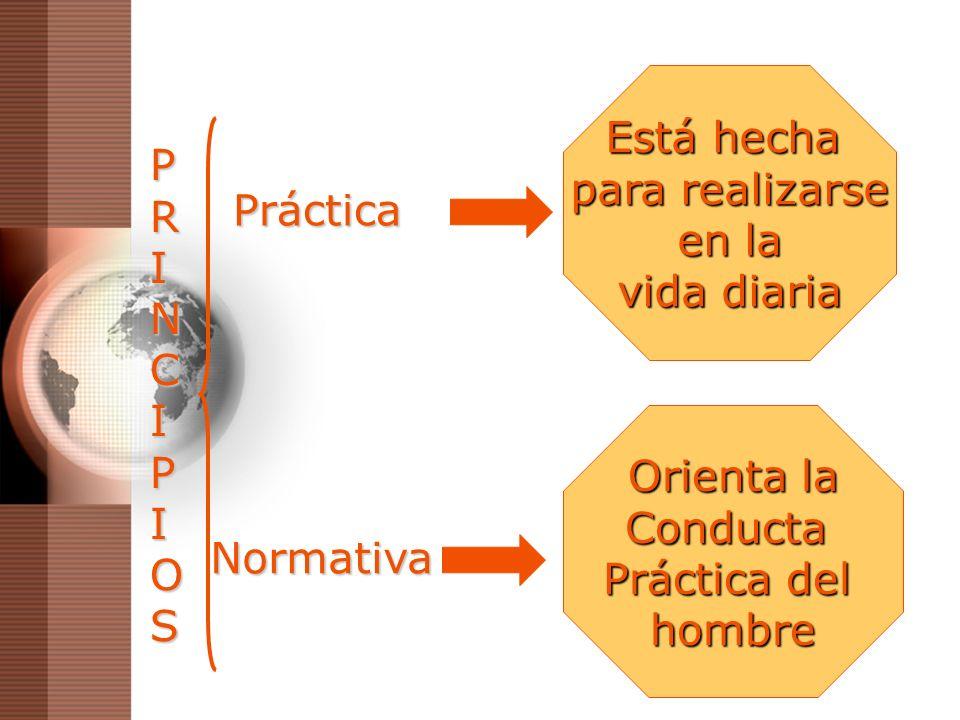 PRINCIPIOS Práctica Está hecha para realizarse en la vida diaria Normativa Orienta la Conducta Práctica del hombre