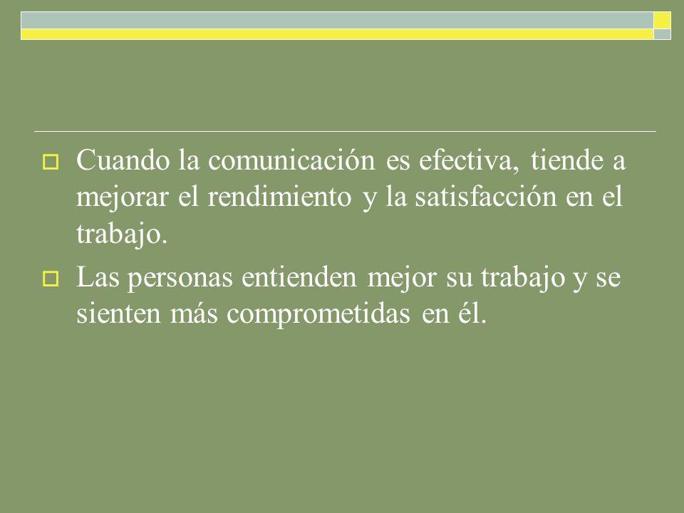 Cuando la comunicación es efectiva, tiende a mejorar el rendimiento y la satisfacción en el trabajo.