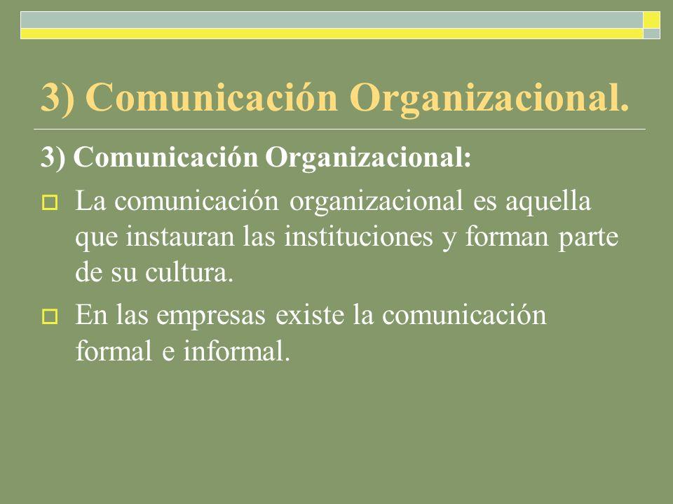 3) Comunicación Organizacional.