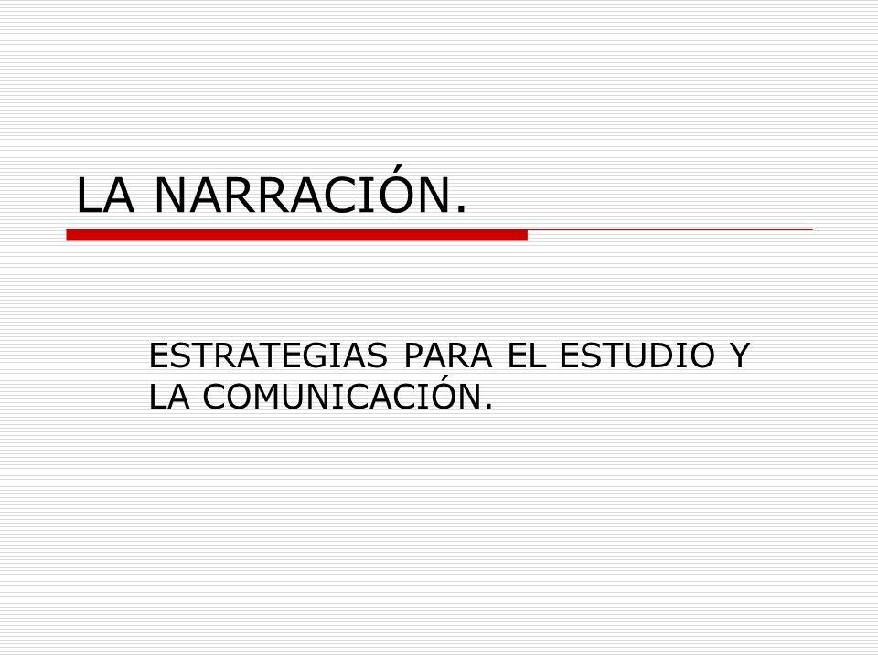 SECUENCIAS NARRATIVAS ESTA SE MANIFIESTA DE DOS FORMAS ORAL O ESCRITA.