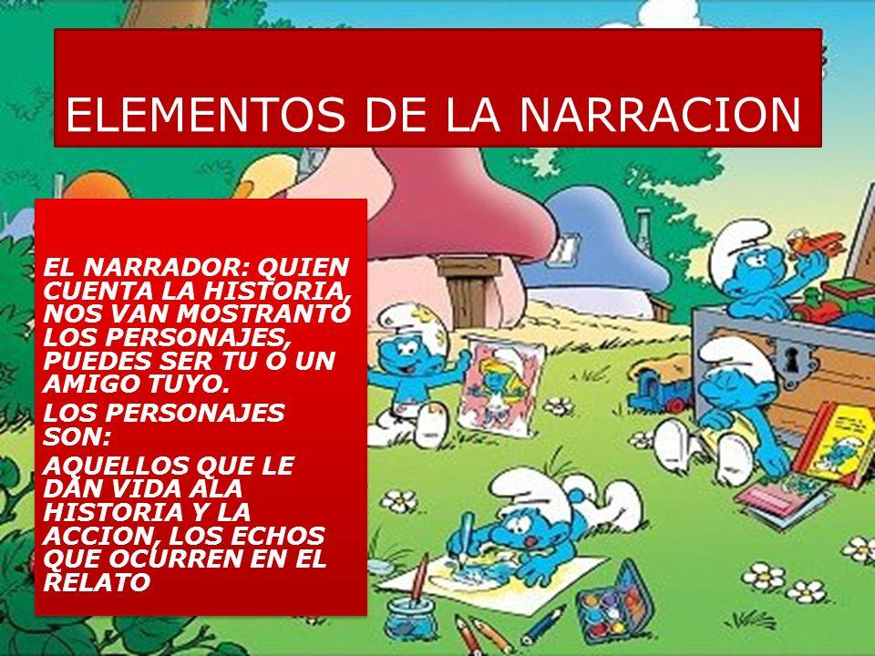 CLASES DE NARRACION TODAS LA NARRACIONES TIENEN UNA ESTRUCTURA SEMEJANTE, PERO SE CLASIFICAN EN DISTINTOS TIPOS: CUENTOS LEYENDAS Y MITOS FABULAS TODA