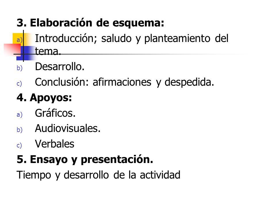 3. Elaboración de esquema: a) Introducción; saludo y planteamiento del tema. b) Desarrollo. c) Conclusión: afirmaciones y despedida. 4. Apoyos: a) Grá