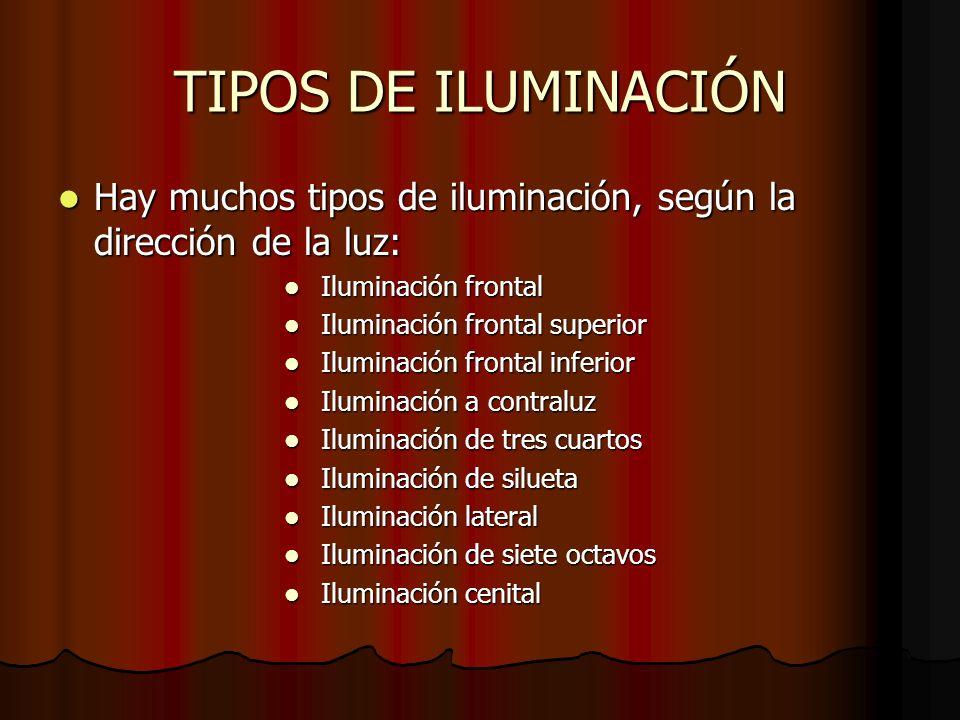 TIPOS DE ILUMINACIÓN Hay muchos tipos de iluminación, según la dirección de la luz: Hay muchos tipos de iluminación, según la dirección de la luz: Ilu