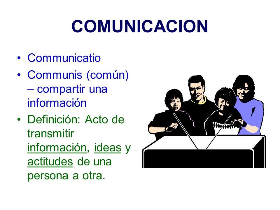 COMUNICACION Communicatio Communis (común) – compartir una información Definición: Acto de transmitir información, ideas y actitudes de una persona a otra.