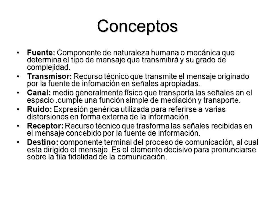 Conceptos Fuente: Componente de naturaleza humana o mecánica que determina el tipo de mensaje que transmitirá y su grado de complejidad.Fuente: Componente de naturaleza humana o mecánica que determina el tipo de mensaje que transmitirá y su grado de complejidad.