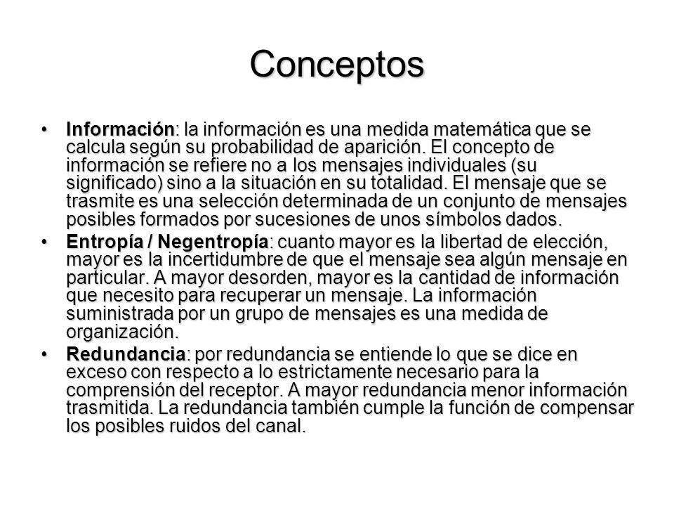 Conceptos Información: la información es una medida matemática que se calcula según su probabilidad de aparición.