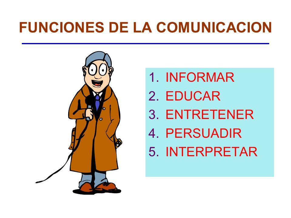 FUNCIONES DE LA COMUNICACION 1.INFORMAR 2.EDUCAR 3.ENTRETENER 4.PERSUADIR 5.INTERPRETAR