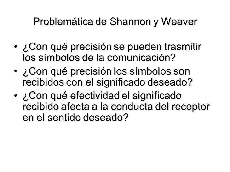 Problemática de Shannon y Weaver ¿Con qué precisión se pueden trasmitir los símbolos de la comunicación?¿Con qué precisión se pueden trasmitir los símbolos de la comunicación.
