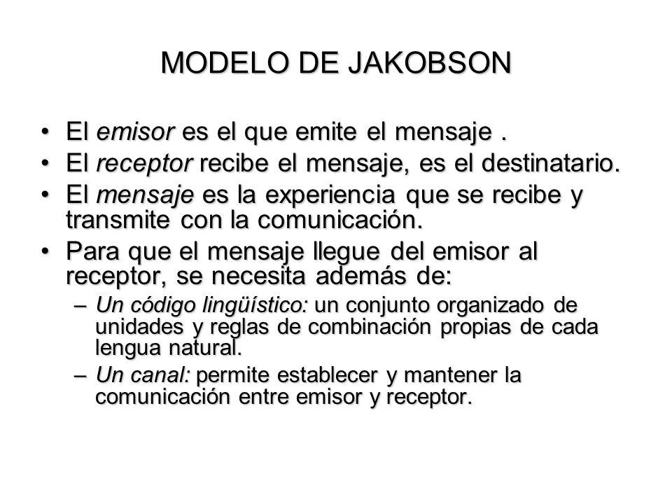 MODELO DE JAKOBSON El emisor es el que emite el mensaje.El emisor es el que emite el mensaje.