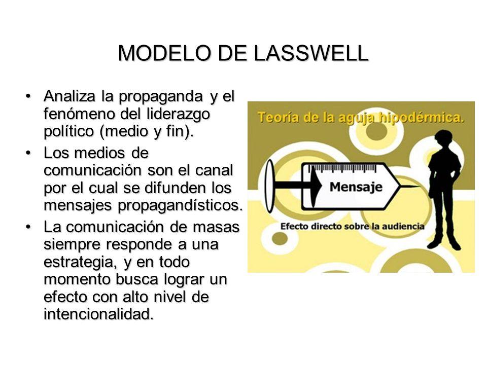 MODELO DE LASSWELL Analiza la propaganda y el fenómeno del liderazgo político (medio y fin).Analiza la propaganda y el fenómeno del liderazgo político (medio y fin).