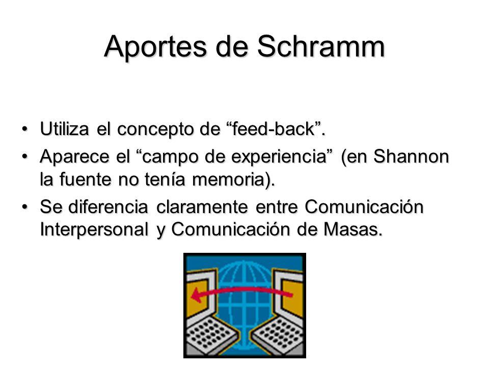 Aportes de Schramm Utiliza el concepto de feed-back.Utiliza el concepto de feed-back.