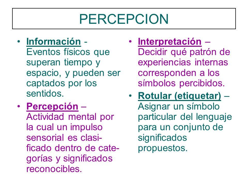 Modelo con las Funciones El lenguaje tiene varias funciones dentro del sistema de comunicación.