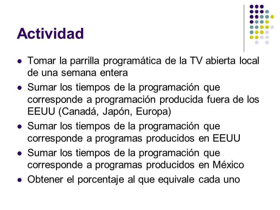 Actividad Tomar la parrilla programática de la TV abierta local de una semana entera Sumar los tiempos de la programación que corresponde a programaci