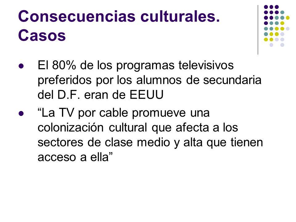 Consecuencias culturales. Casos El 80% de los programas televisivos preferidos por los alumnos de secundaria del D.F. eran de EEUU La TV por cable pro