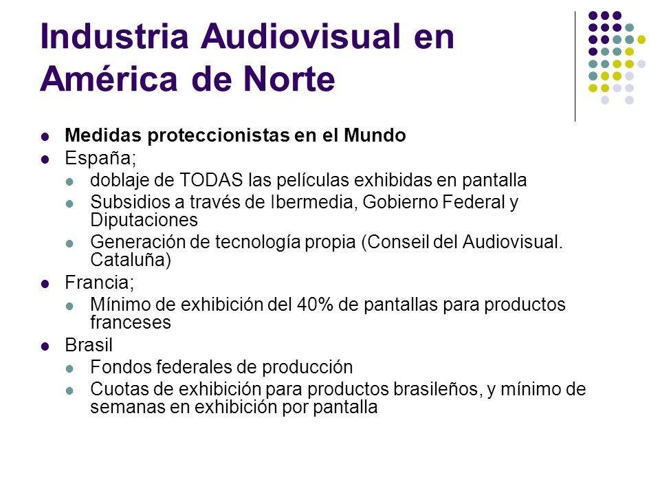 Industria Audiovisual en América de Norte Medidas proteccionistas en el Mundo España; doblaje de TODAS las películas exhibidas en pantalla Subsidios a