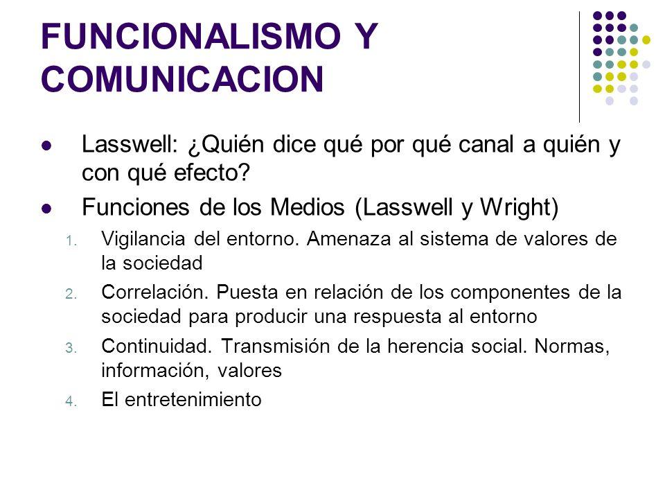 Funciones: Mc Quail I.Información a.