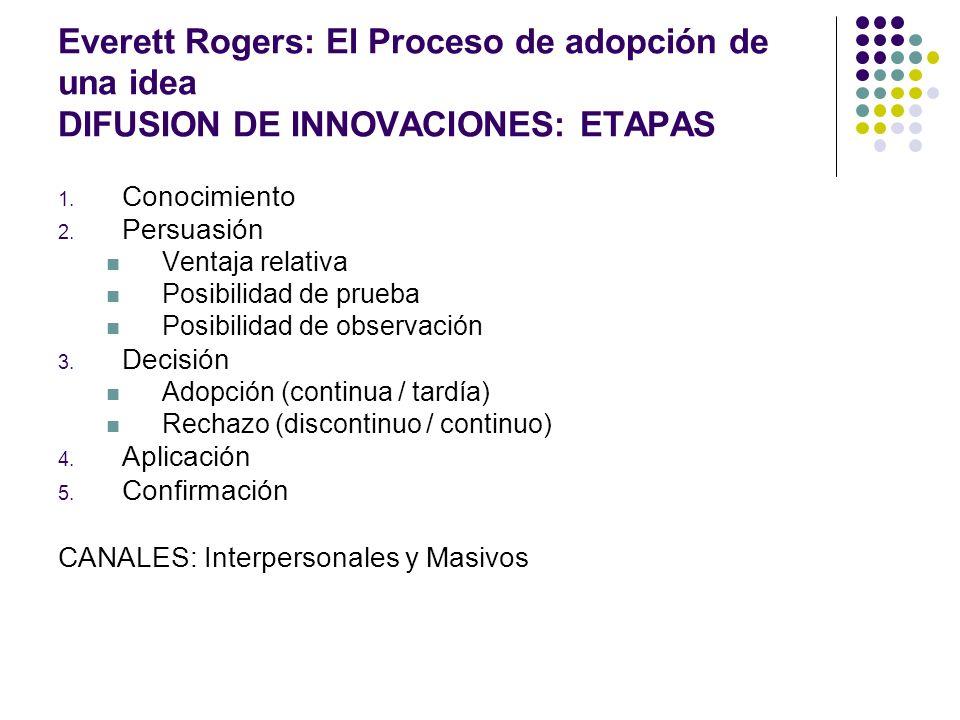 Everett Rogers: El Proceso de adopción de una idea DIFUSION DE INNOVACIONES: ETAPAS 1. Conocimiento 2. Persuasión Ventaja relativa Posibilidad de prue
