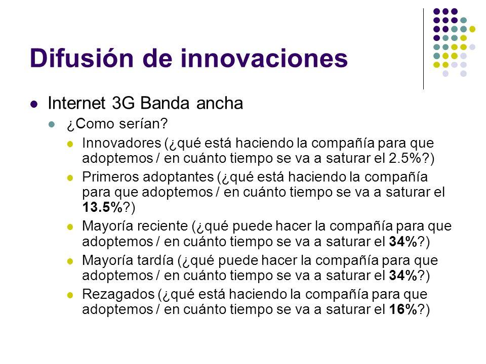 Difusión de innovaciones Internet 3G Banda ancha ¿Como serían? Innovadores (¿qué está haciendo la compañía para que adoptemos / en cuánto tiempo se va