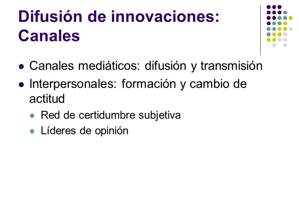 Difusión de innovaciones: Canales Canales mediáticos: difusión y transmisión Interpersonales: formación y cambio de actitud Red de certidumbre subjeti
