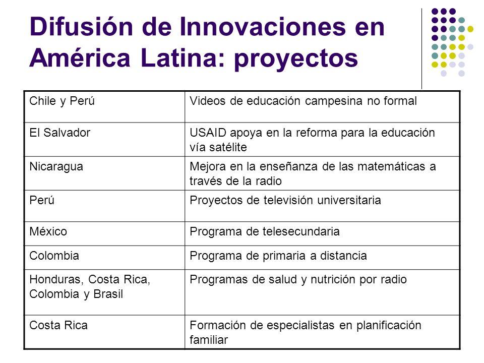 Difusión de Innovaciones en América Latina: proyectos Chile y PerúVideos de educación campesina no formal El SalvadorUSAID apoya en la reforma para la