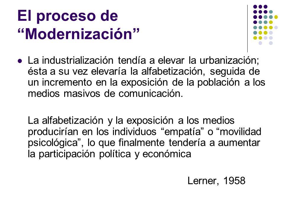 El proceso de Modernización La industrialización tendía a elevar la urbanización; ésta a su vez elevaría la alfabetización, seguida de un incremento e