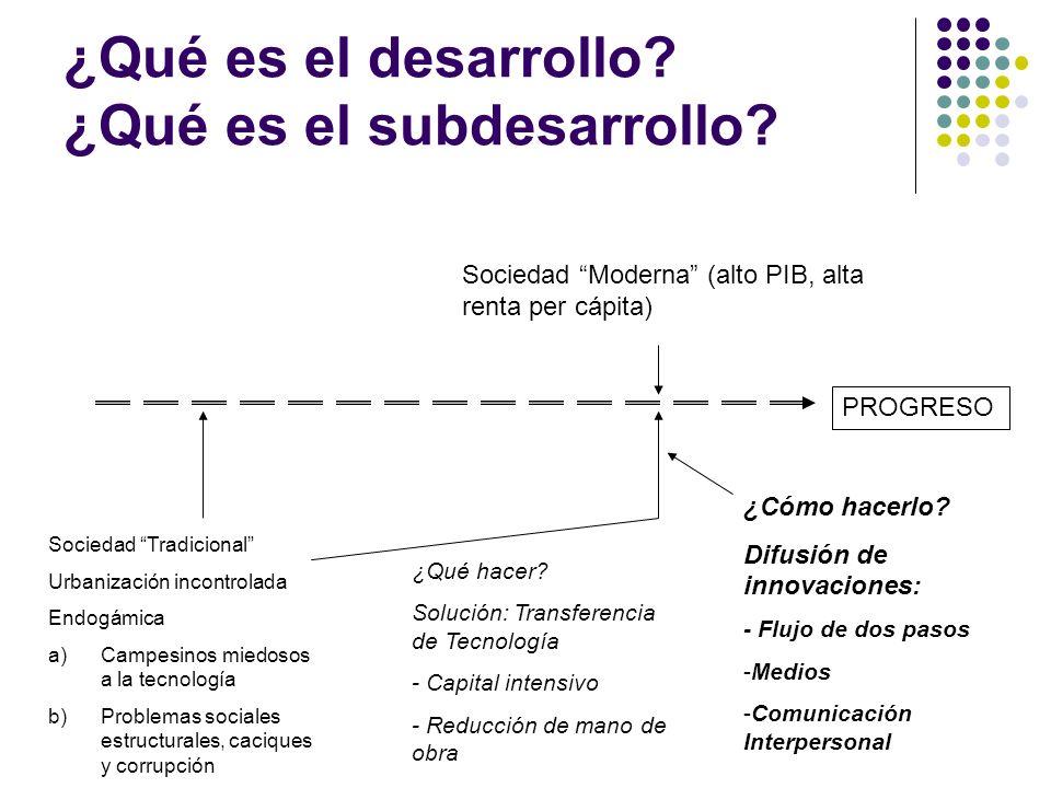 ¿Qué es el desarrollo? ¿Qué es el subdesarrollo? PROGRESO Sociedad Moderna (alto PIB, alta renta per cápita) Sociedad Tradicional Urbanización incontr
