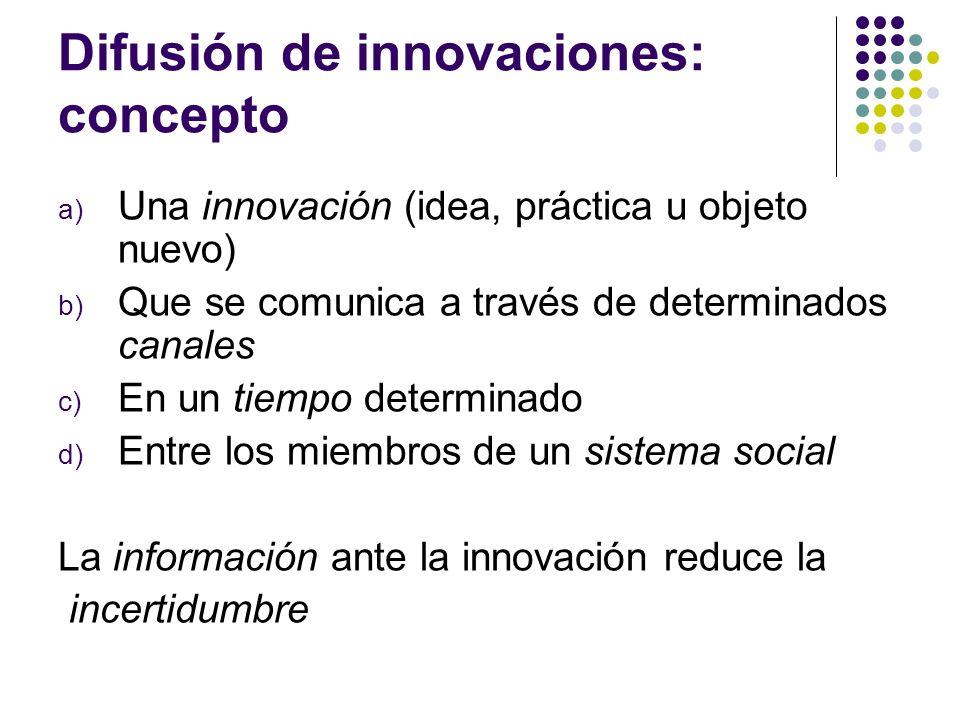 Difusión de innovaciones: concepto a) Una innovación (idea, práctica u objeto nuevo) b) Que se comunica a través de determinados canales c) En un tiem