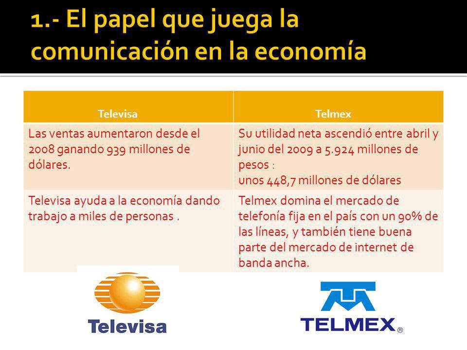 Televisa Telmex Las ventas aumentaron desde el 2008 ganando 939 millones de dólares.
