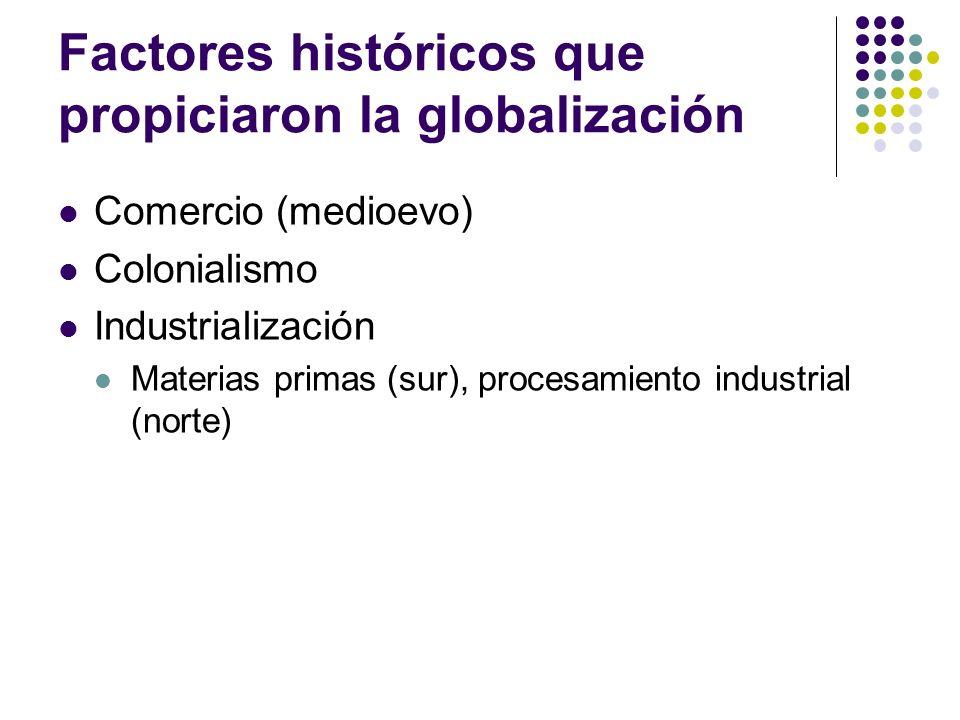 Factores históricos que propiciaron la globalización Comercio (medioevo) Colonialismo Industrialización Materias primas (sur), procesamiento industria