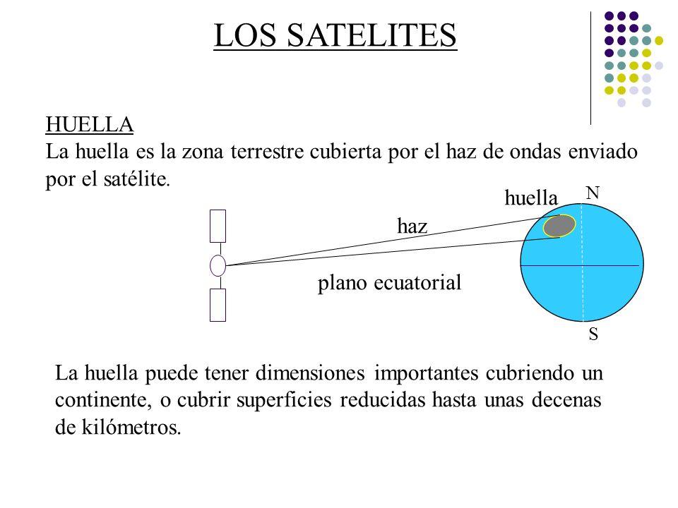 LOS SATELITES CARACTERISTICAS HUELLA La huella es la zona terrestre cubierta por el haz de ondas enviado por el satélite. huella haz plano ecuatorial