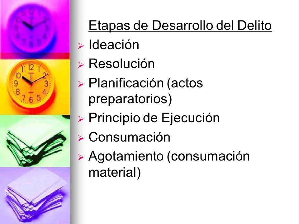 Etapas de Desarrollo del Delito Ideación Resolución Planificación (actos preparatorios) Principio de Ejecución Consumación Agotamiento (consumación ma