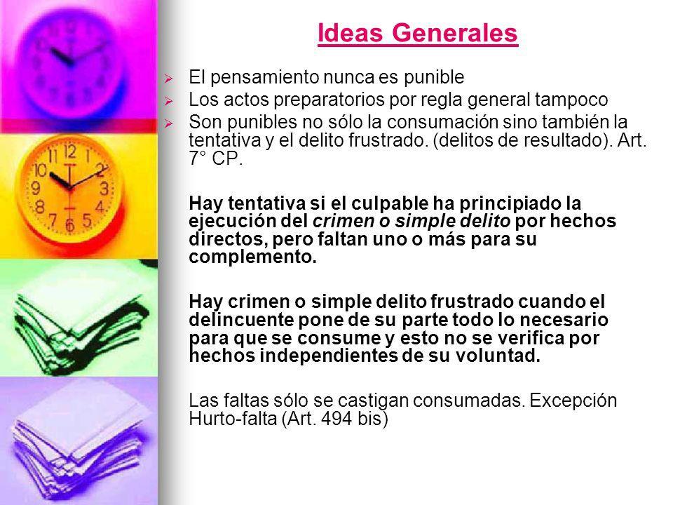 Ideas Generales El pensamiento nunca es punible Los actos preparatorios por regla general tampoco Son punibles no sólo la consumación sino también la