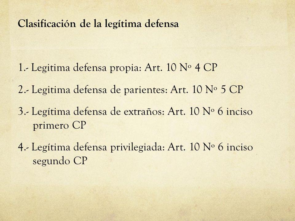 Clasificación de la legítima defensa 1.- Legitima defensa propia: Art. 10 Nº 4 CP 2.- Legitima defensa de parientes: Art. 10 Nº 5 CP 3.- Legítima defe