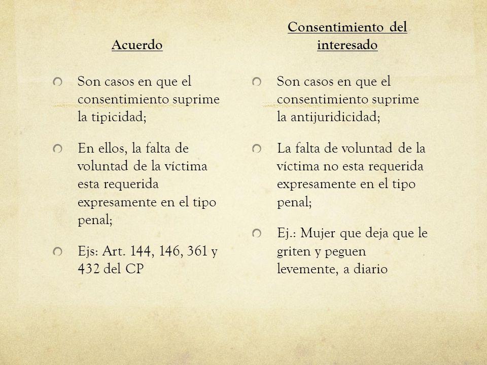 Acuerdo Son casos en que el consentimiento suprime la tipicidad; En ellos, la falta de voluntad de la víctima esta requerida expresamente en el tipo p
